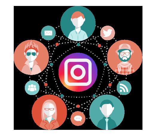 community manager para la gestión de redes sociales valencia, en empresa social media valencia.