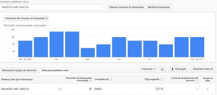 kayword desarrollo web valencia, diseño web valencia, búsquedas en la C.Valenciana