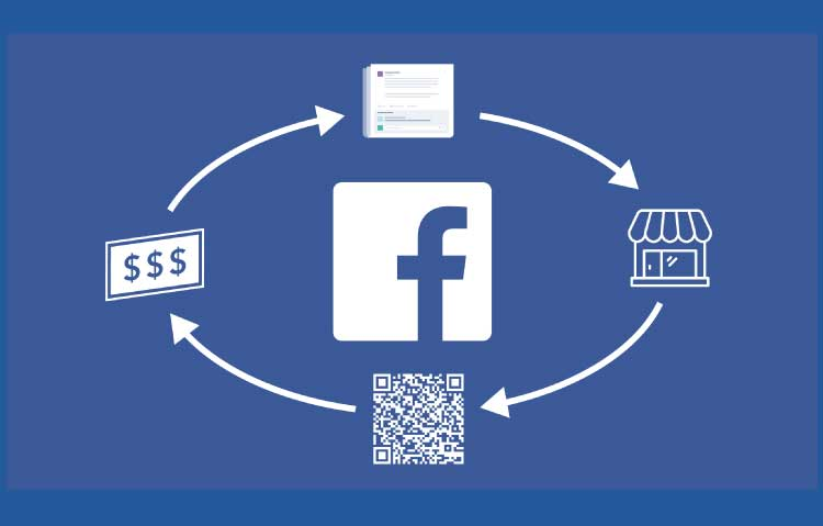 Marketing redes sociales Facebook