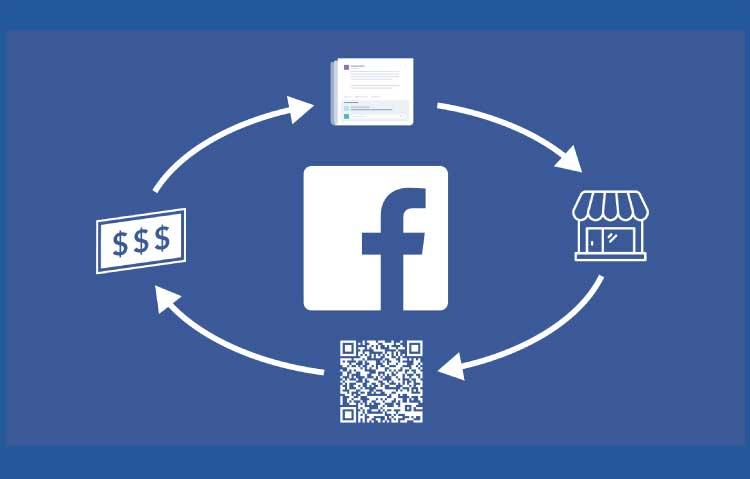 Marketing redes sociales Facebook