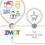 ZMOT, donde toda empresa quiere estar