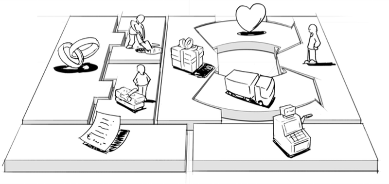 Desarrollo web y Canvas Model