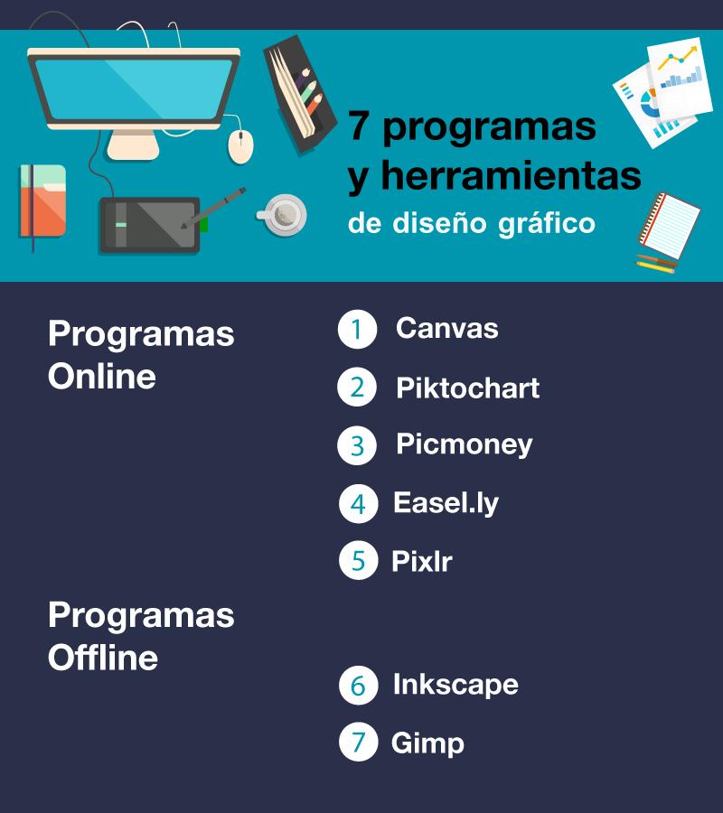 c378ad6e9056 7 programas y herramientas de diseño gráfico | Nubeser