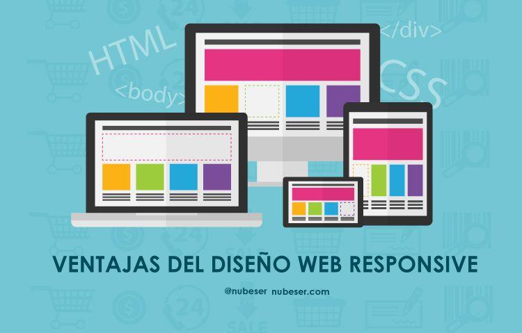 Diseño web responsive: Ventajas para un diseño y desarrollo web perfecto.