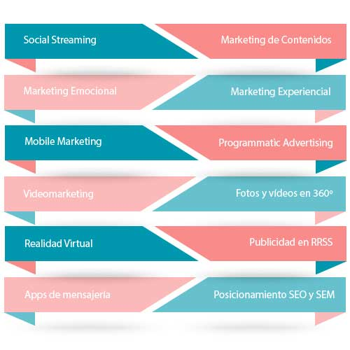 agencia de marketing online, tendencias para el 2017 en marketing online