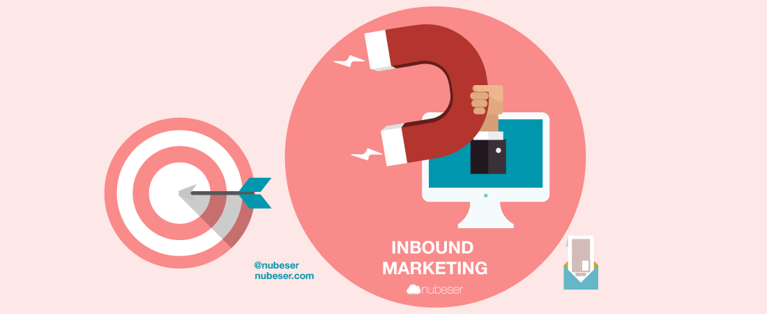Qué es el inbound marketing aplicado por agencia marketing digital