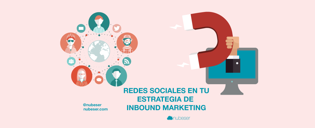 Redes sociales en tu estrategia de Inbound Marketing.