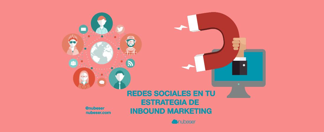 Redes sociales en tu estrategia de Inbound Marketing.