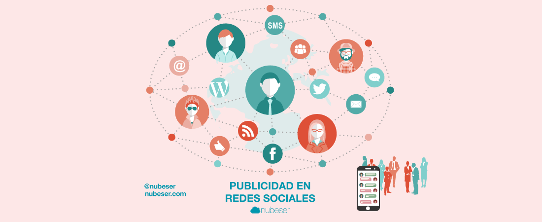 Internet Marketing, Social Media, Gestión Redes Sociales